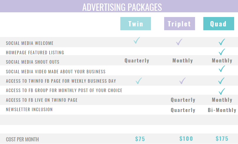 Twinfo Advertising Packages 2021